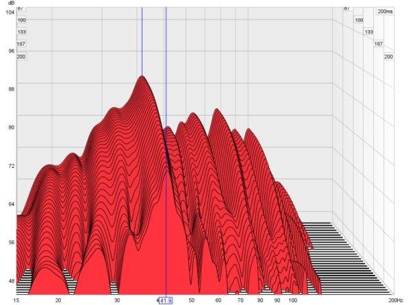 08-base-waterfall-graph-at-200-ms-jpg.jpg