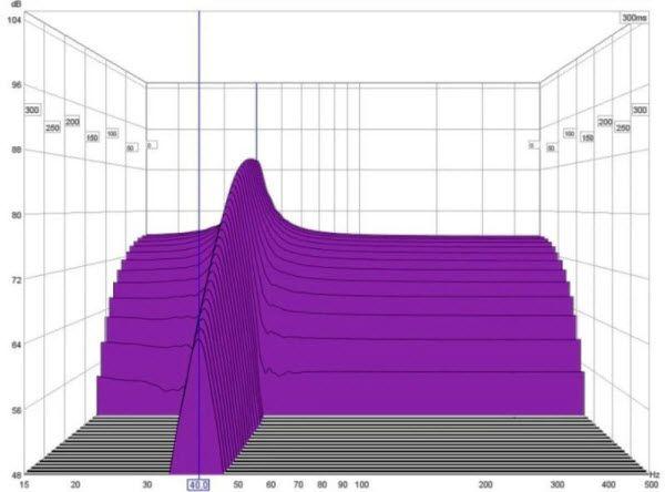 1-rew-filter-waterfall-a-jpg.jpg