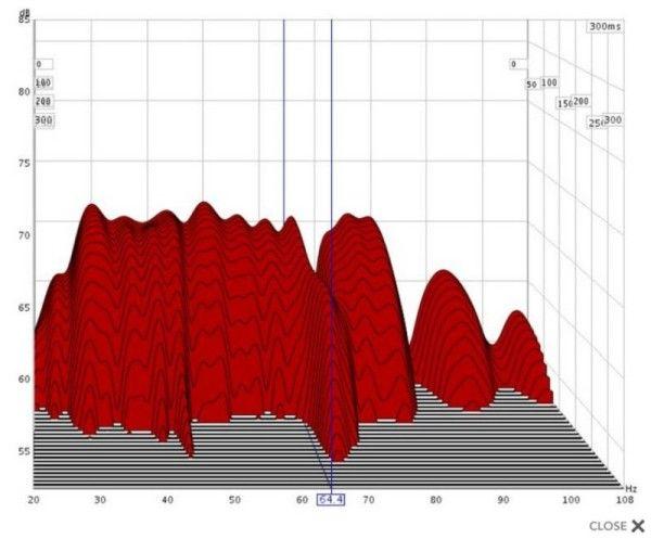 15-dspeaker-graph-2-jpg.jpg