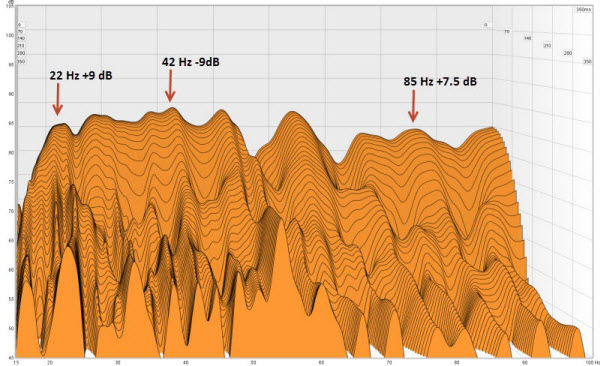 2-cabinet-subs-waterfall-w-eq-graphics-linear-jpg.jpg