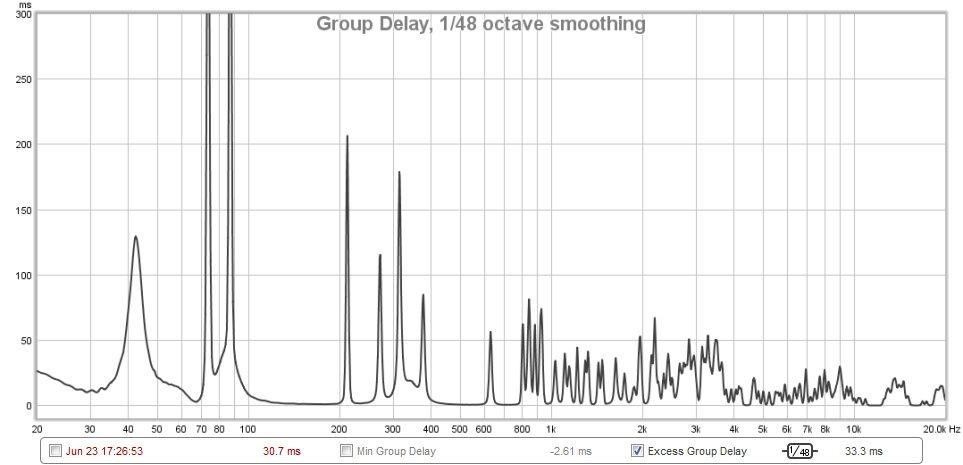 2018-06-23 excess delay 1-48 resolution.jpg