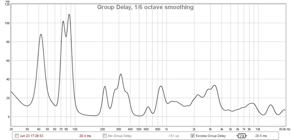 2018-06-23 excess delay 1-6 resolution.jpg