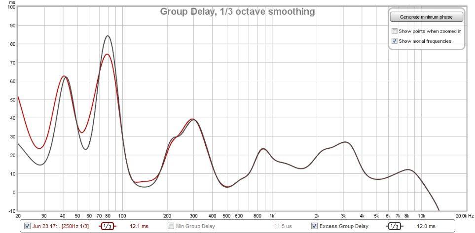 2018-06-23 excess delay.jpg