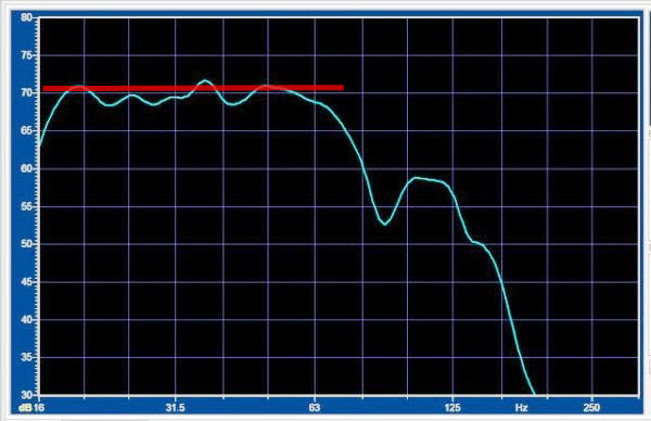 21-drc-freq-graph-jpg.jpg