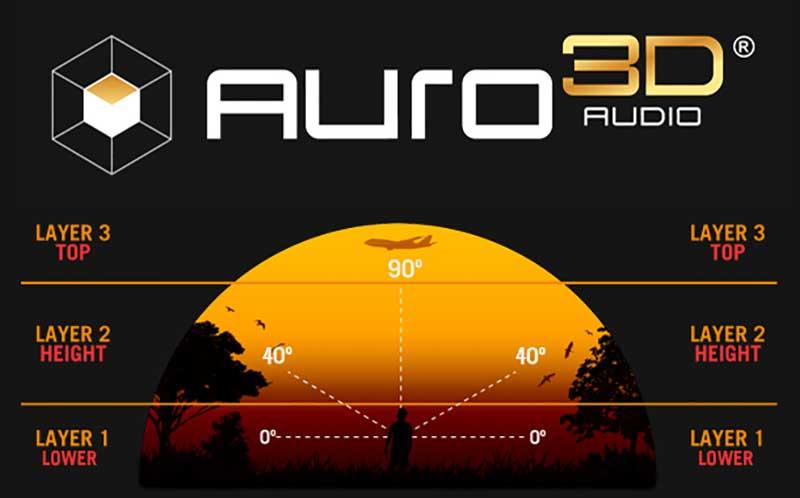 auro 3d.jpg