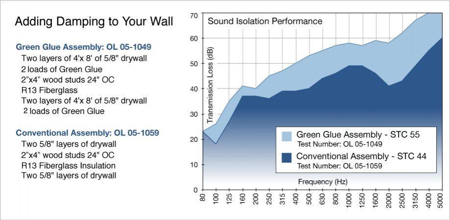 green_glue_performance_f_improf_920x450.jpg