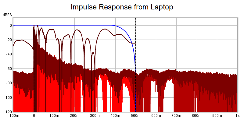 Impulse from Laptop.png