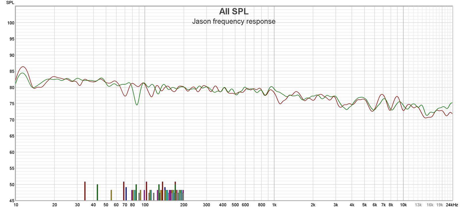 Jason frequency response.jpg