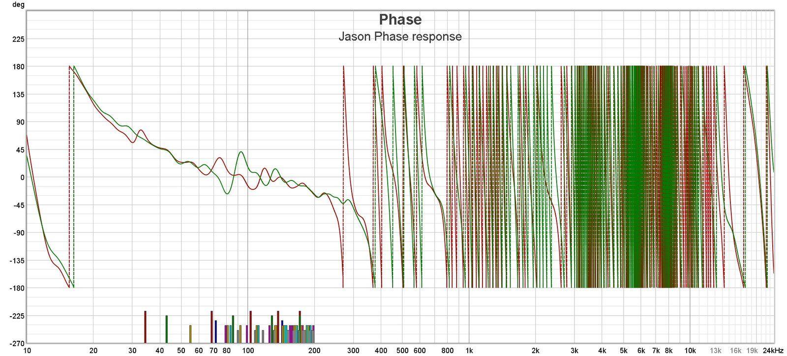 Jason Phase response.jpg
