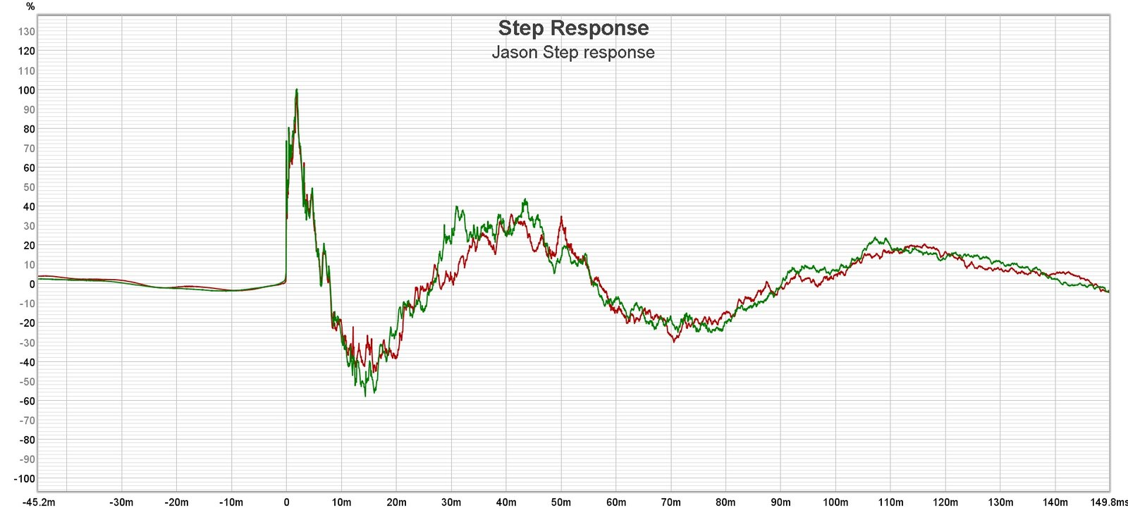 Jason Step response.jpg