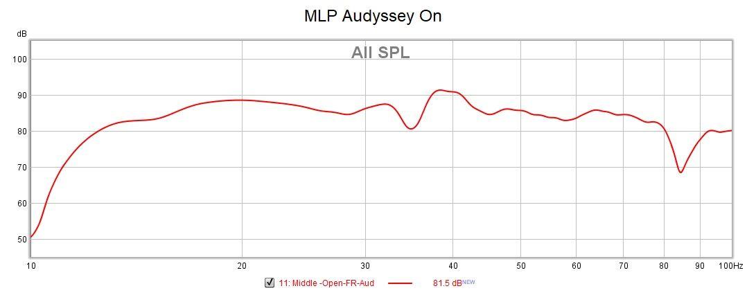 MLP Audyssey On.jpg