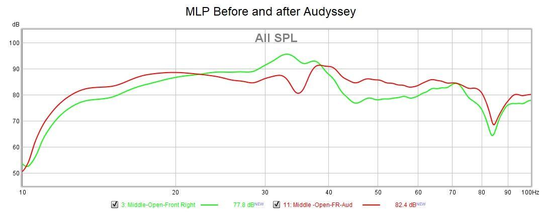 MLP Audyssey On & Off.jpg