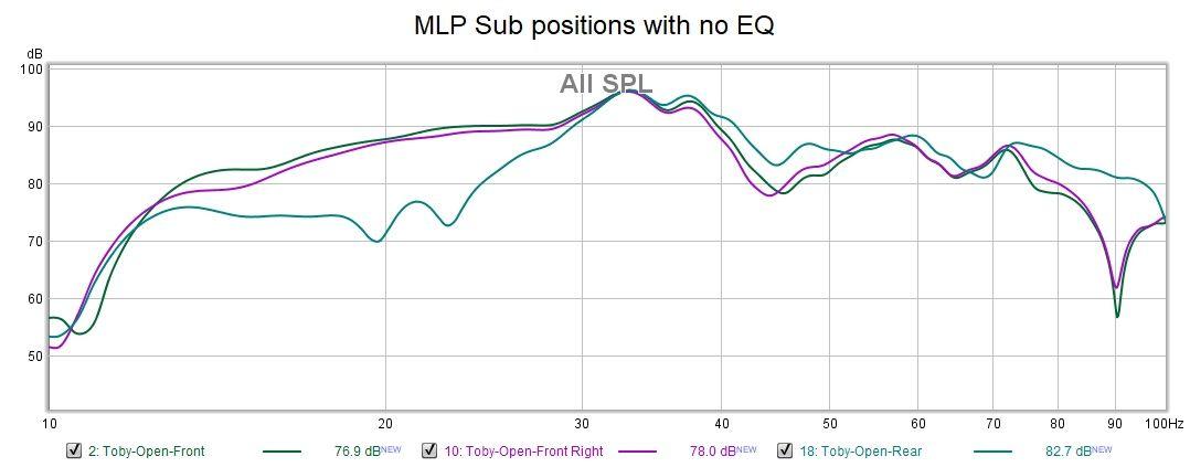 MLP Sub Positions.jpg