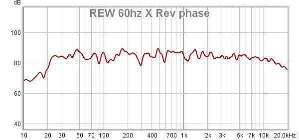 REW 60hz X rev phase -5 at 40hz EQ.jpg