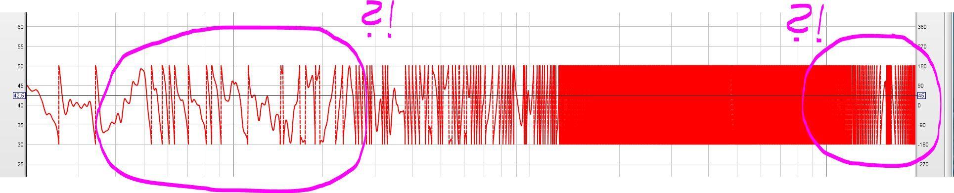 Sine-sweep graph - Not a sine wave.JPG