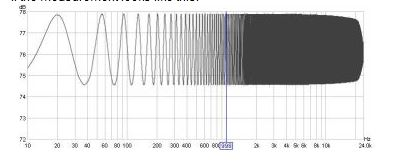 Sine-sweep graph REW.JPG