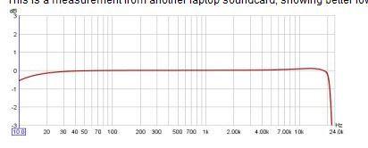 Soundcard freq response - REW.JPG