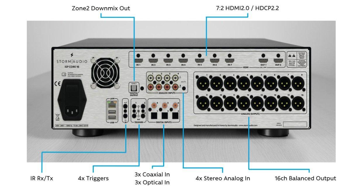 StormAudio Core 16 Back.jpg