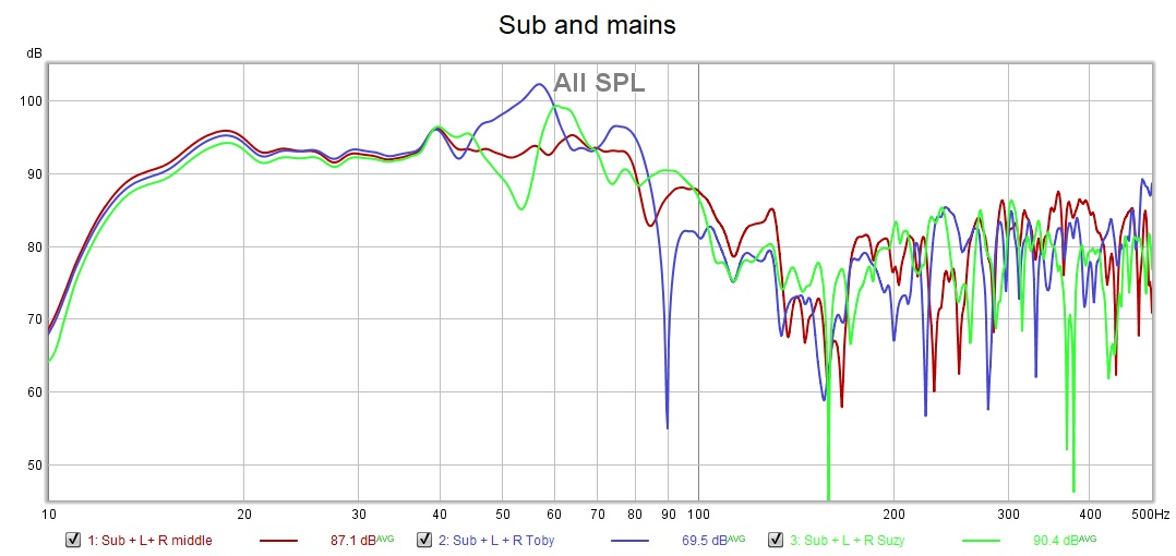 Sub and mains.jpg