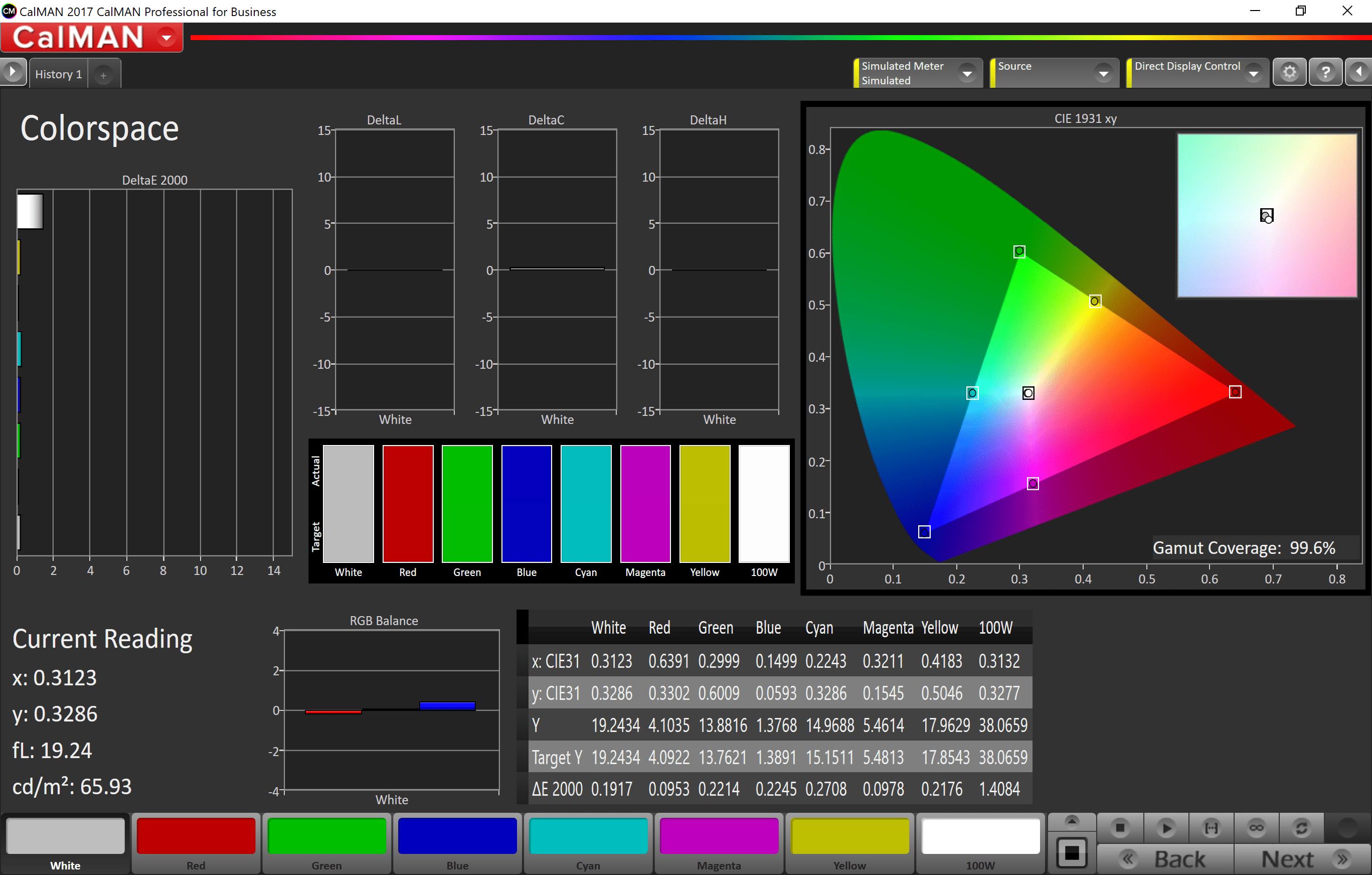 Calibrating LG C7 OLED | AV NIRVANA