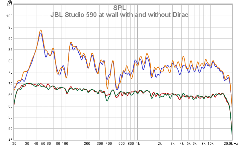 JBL Studio 590 At Wall With And Without Dirac