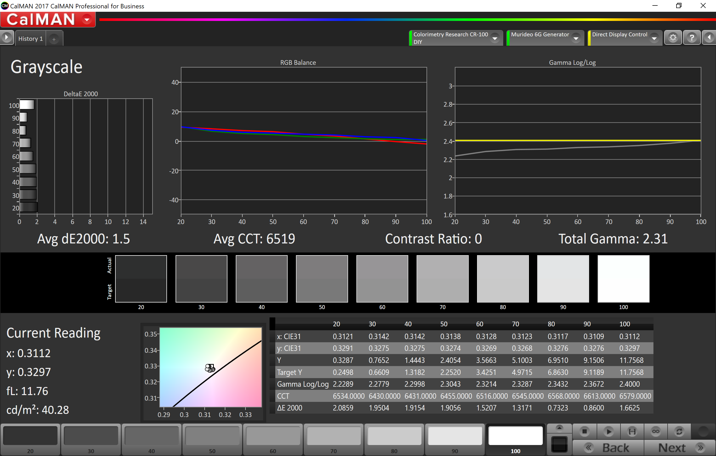DIY Video Calibration How-To using CalMAN | AV NIRVANA